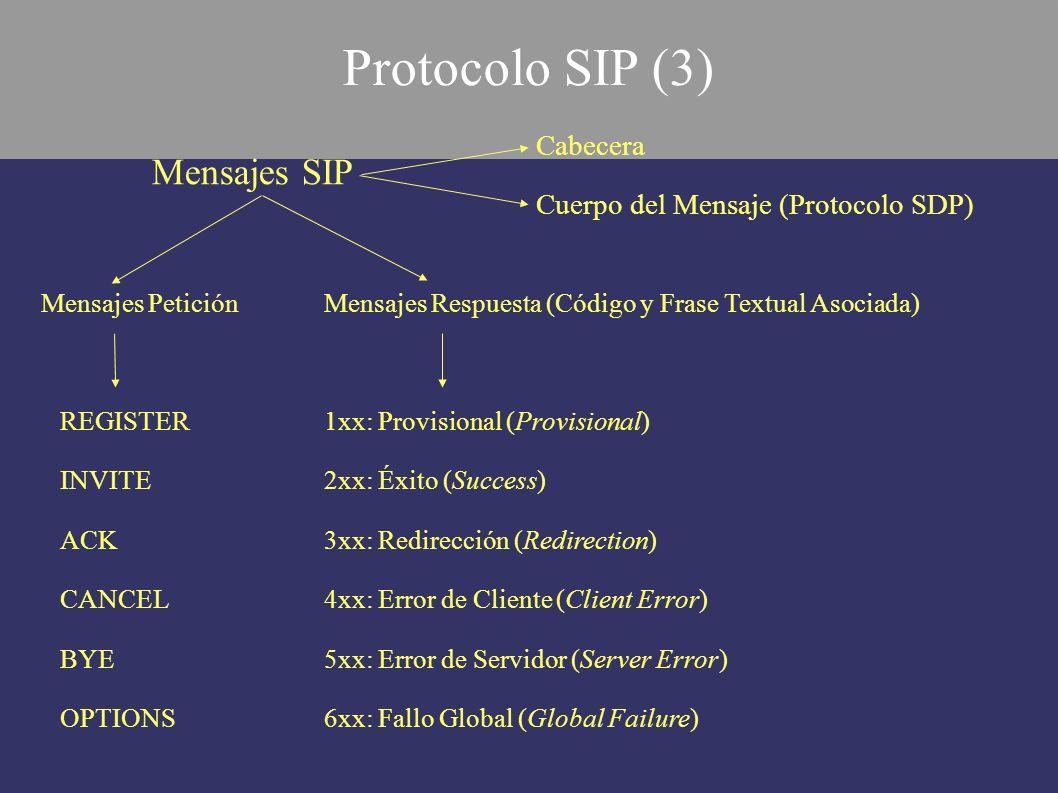 Protocolo SIP (3) Mensajes SIP Cabecera