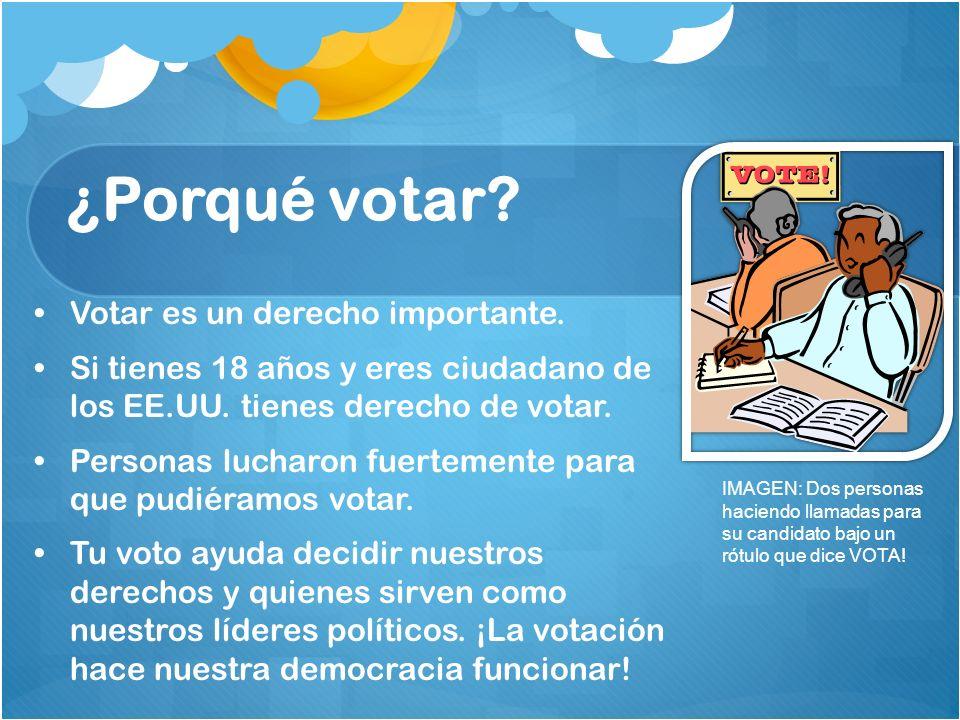 ¿Porqué votar Votar es un derecho importante.