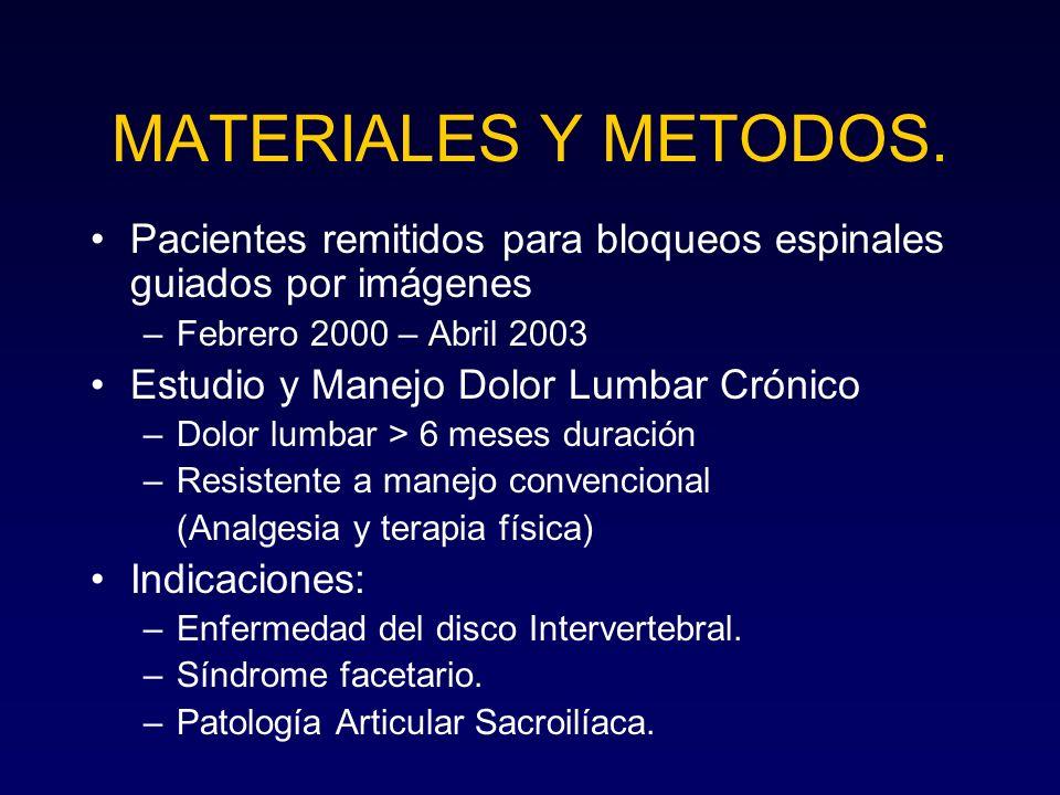 MATERIALES Y METODOS. Pacientes remitidos para bloqueos espinales guiados por imágenes. Febrero 2000 – Abril 2003.