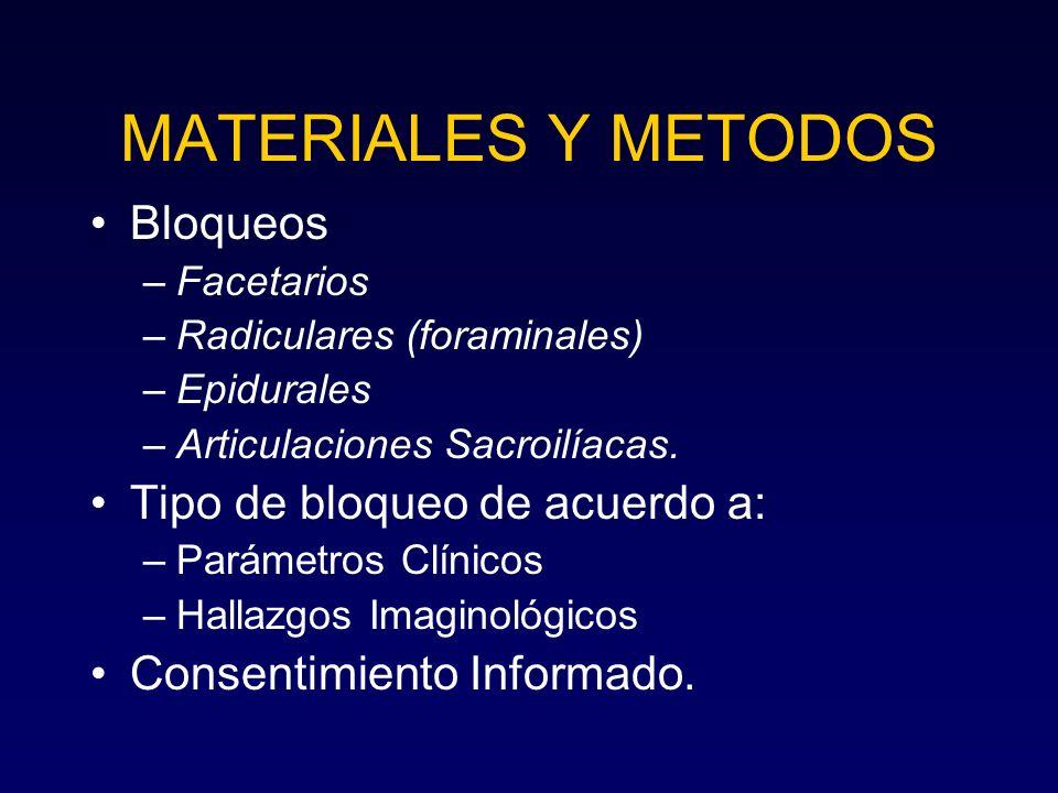 MATERIALES Y METODOS Bloqueos Tipo de bloqueo de acuerdo a: