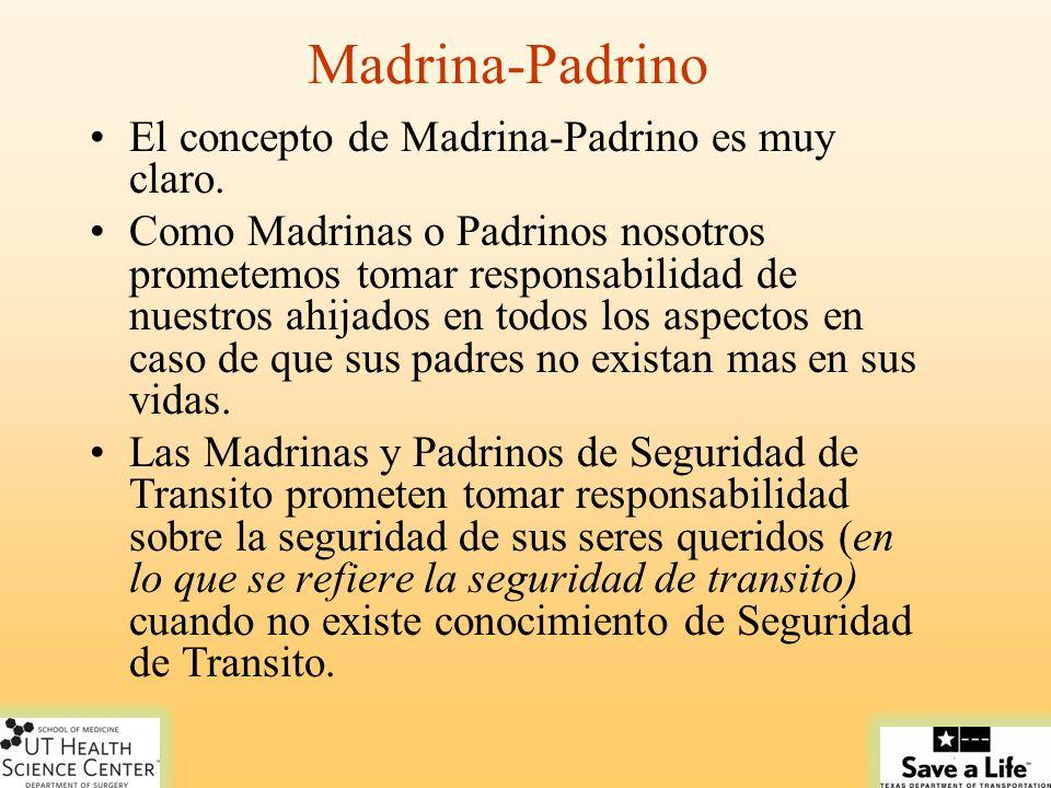 Madrina-Padrino El concepto de Madrina-Padrino es muy claro.