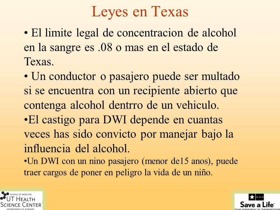 Leyes en Texas El limite legal de concentracion de alcohol en la sangre es .08 o mas en el estado de Texas.