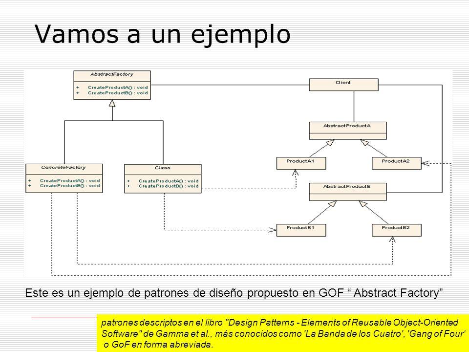 Vamos a un ejemplo Este es un ejemplo de patrones de diseño propuesto en GOF Abstract Factory