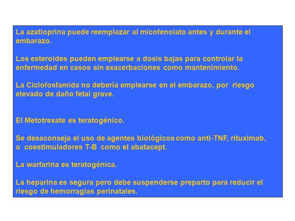 La azatioprina puede reemplazar al micofenolato antes y durante el embarazo.