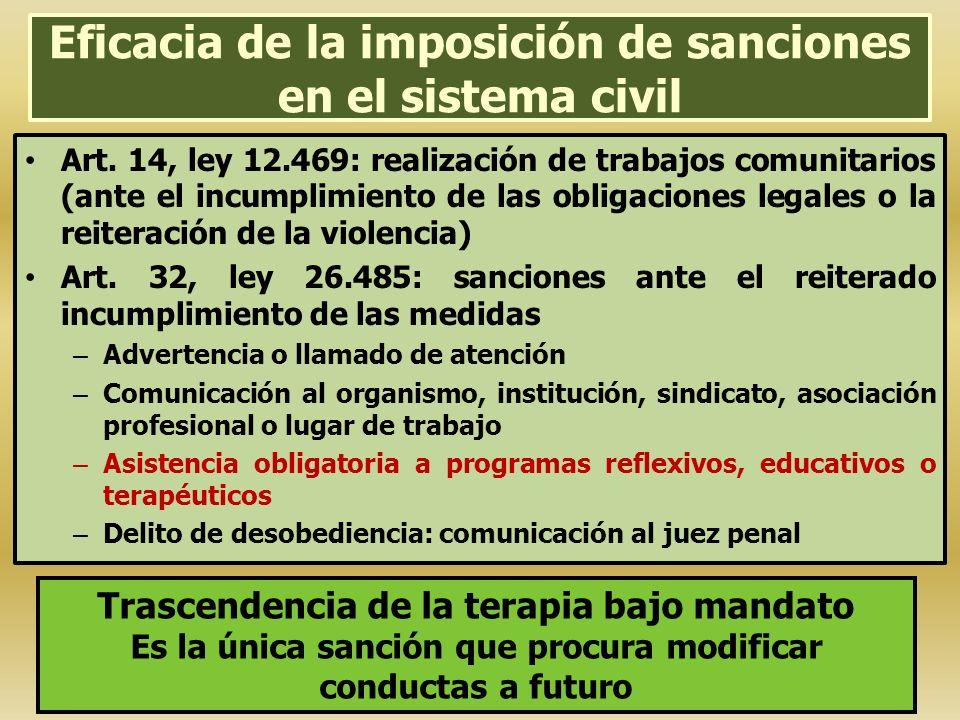 Eficacia de la imposición de sanciones en el sistema civil