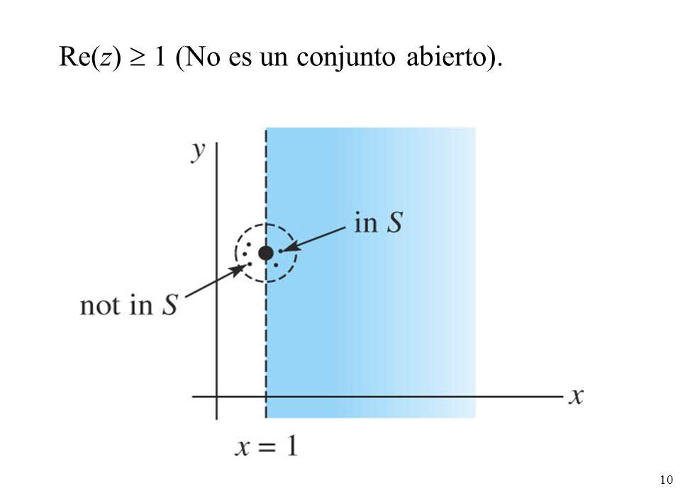Re(z)  1 (No es un conjunto abierto).