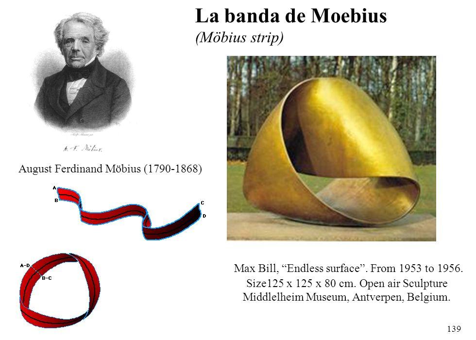La banda de Moebius (Möbius strip)
