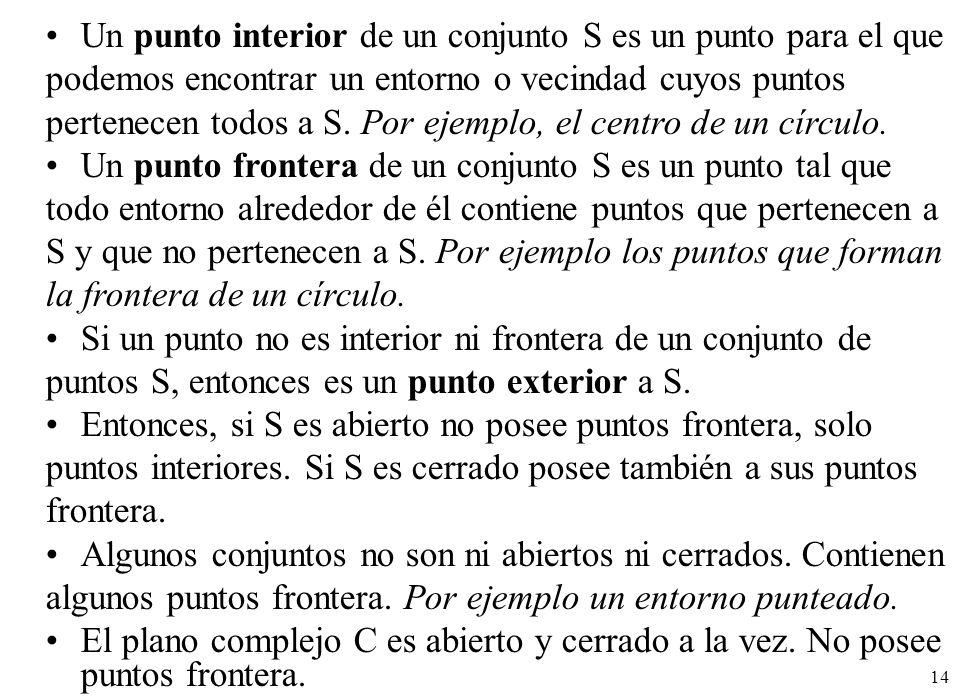 Un punto interior de un conjunto S es un punto para el que