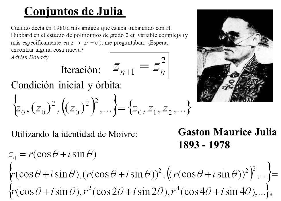 Conjuntos de Julia Iteración: Condición inicial y órbita: