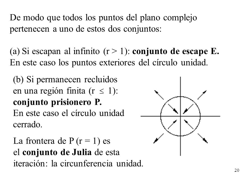 De modo que todos los puntos del plano complejo