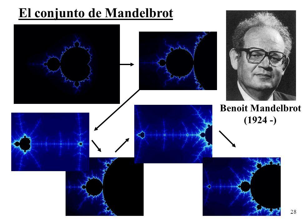 El conjunto de Mandelbrot