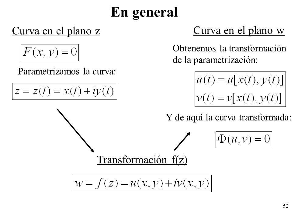 En general Curva en el plano z Curva en el plano w Transformación f(z)