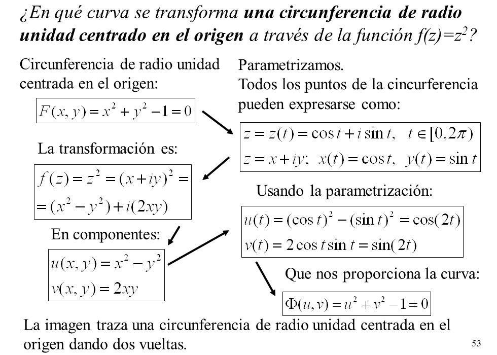 ¿En qué curva se transforma una circunferencia de radio