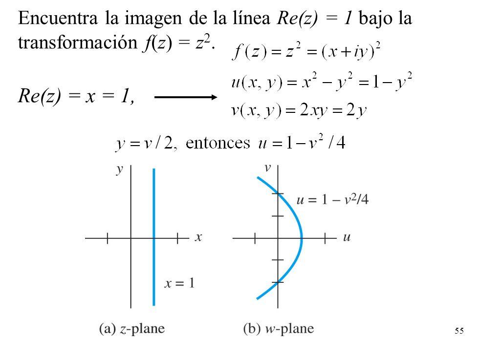 Encuentra la imagen de la línea Re(z) = 1 bajo la transformación f(z) = z2.