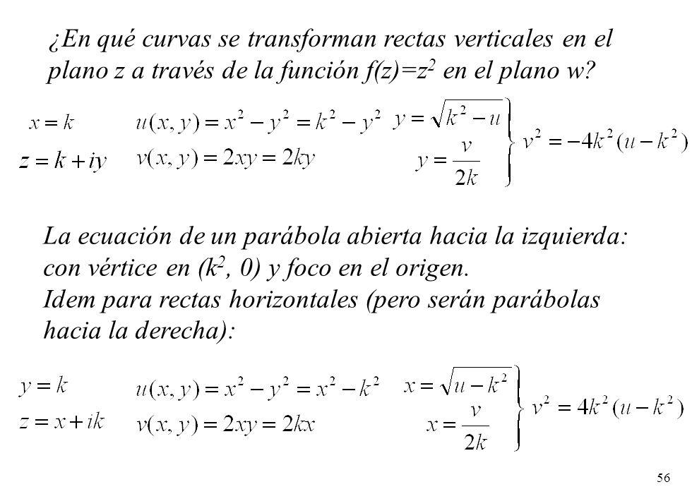 ¿En qué curvas se transforman rectas verticales en el plano z a través de la función f(z)=z2 en el plano w