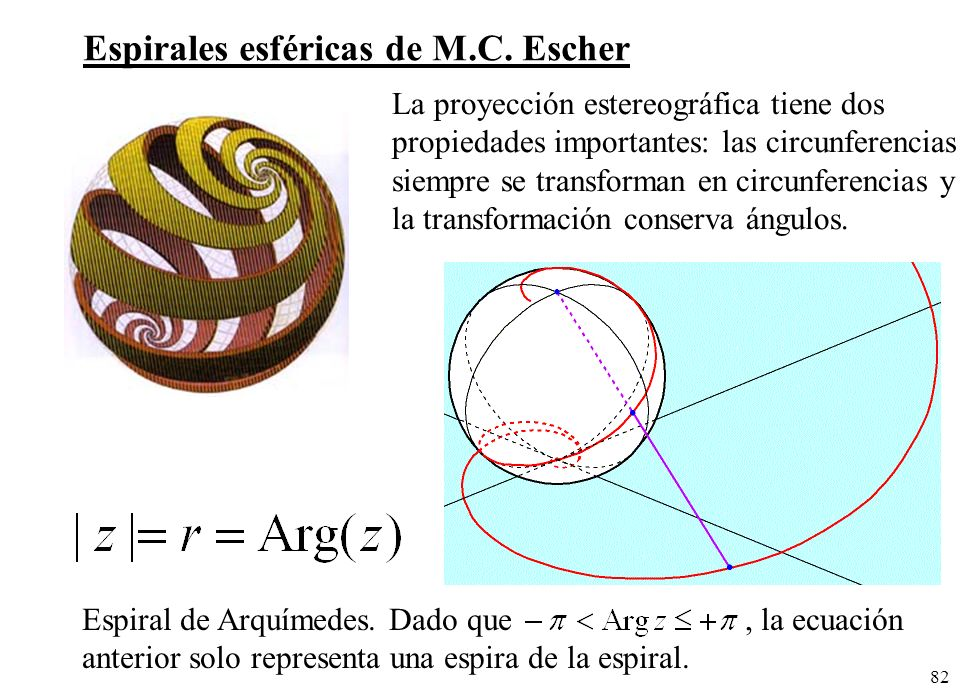 Espirales esféricas de M.C. Escher