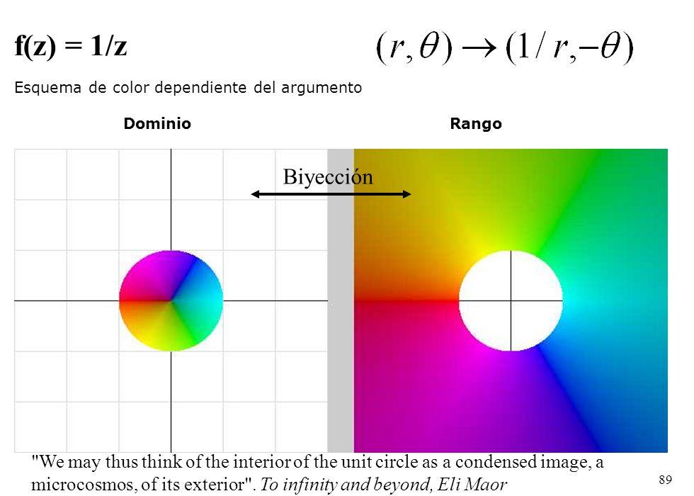 f(z) = 1/z Esquema de color dependiente del argumento. Dominio. Rango. Biyección.