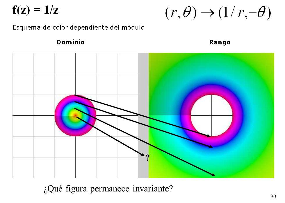 ¿Qué figura permanece invariante