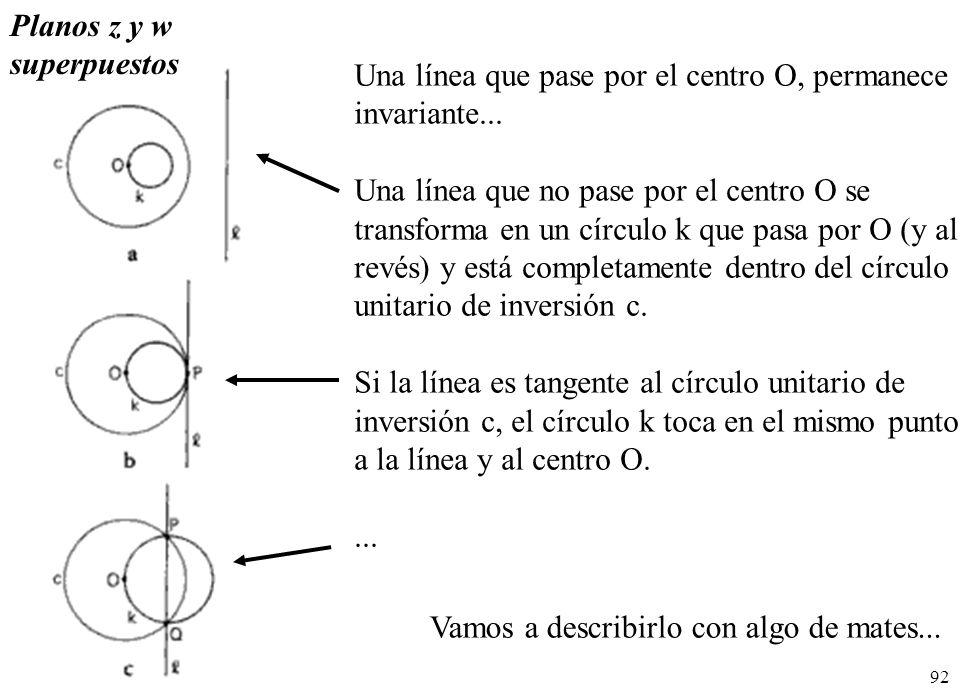 Planos z y w superpuestos. Una línea que pase por el centro O, permanece. invariante... Una línea que no pase por el centro O se.