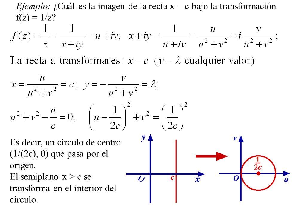 Ejemplo: ¿Cuál es la imagen de la recta x = c bajo la transformación