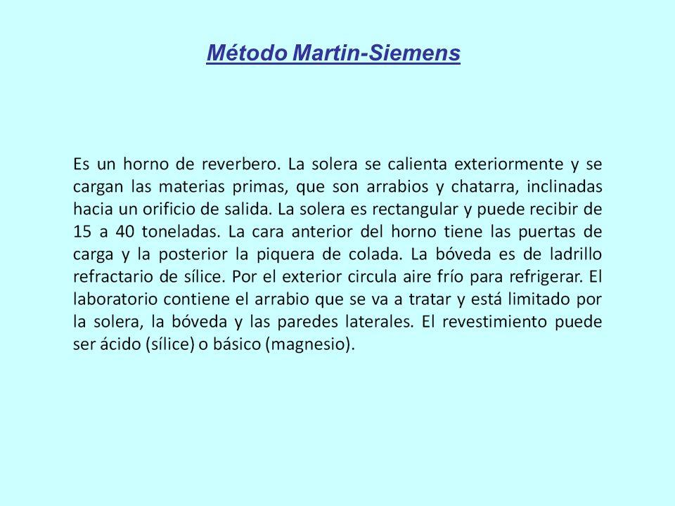 Método Martin-Siemens