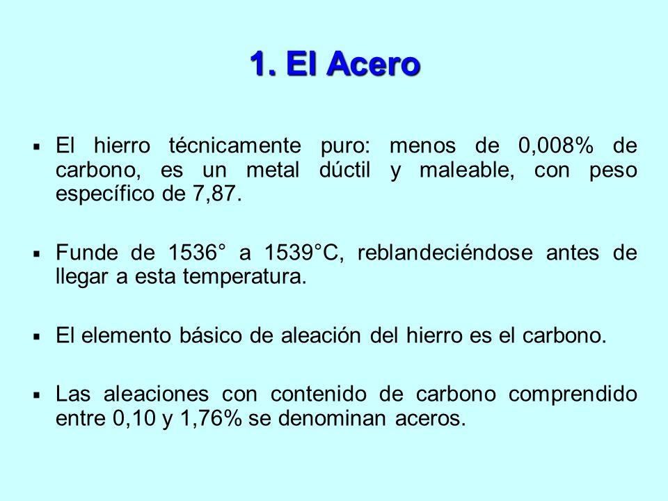 1. El Acero El hierro técnicamente puro: menos de 0,008% de carbono, es un metal dúctil y maleable, con peso específico de 7,87.