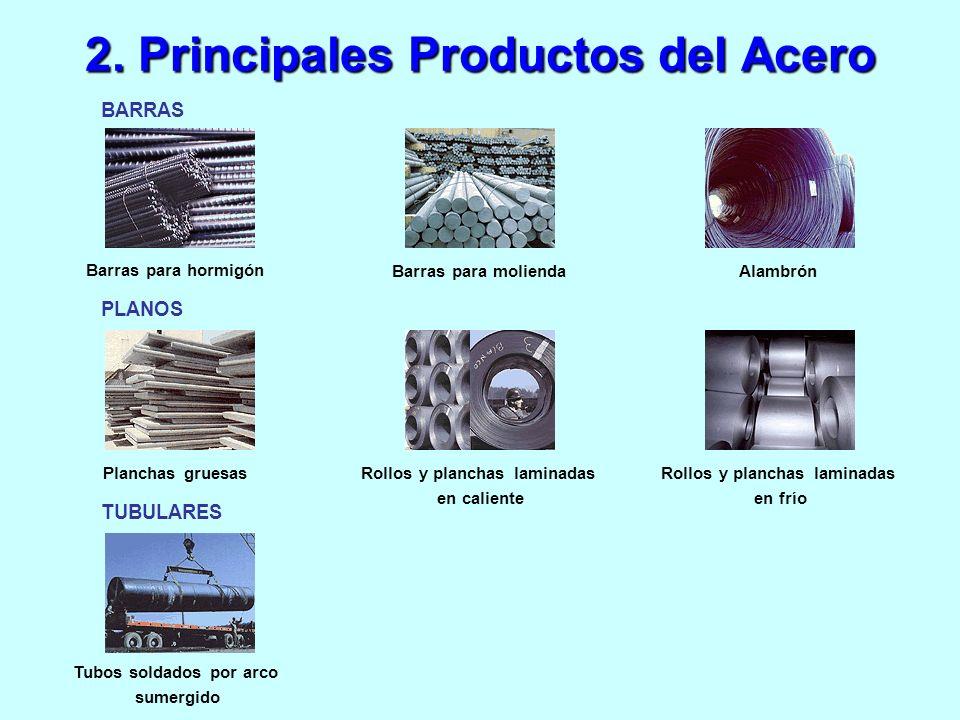 2. Principales Productos del Acero