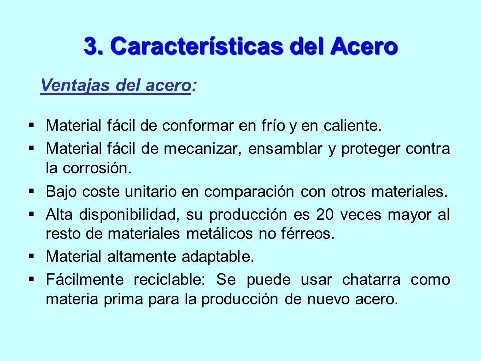 3. Características del Acero