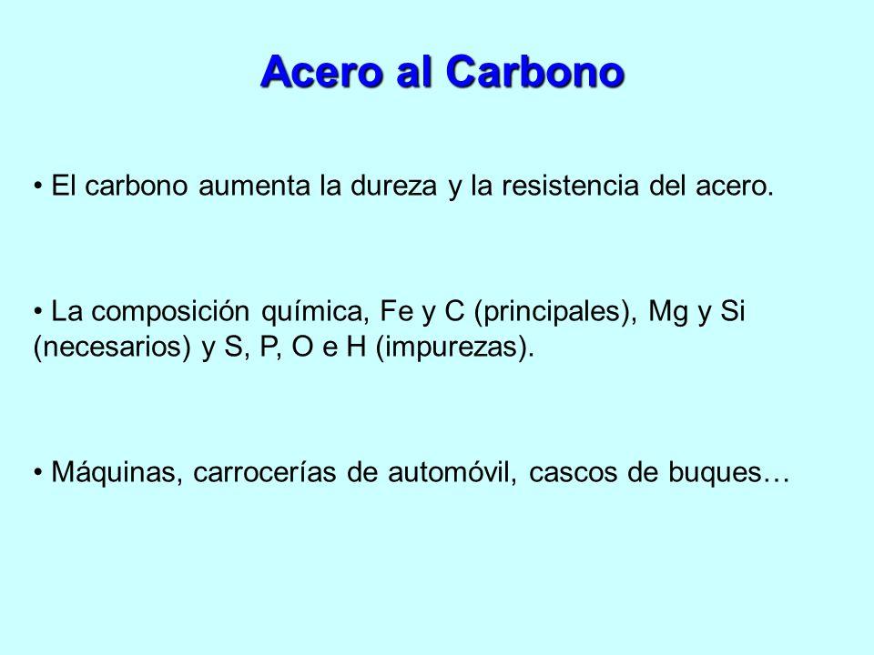 Acero al Carbono El carbono aumenta la dureza y la resistencia del acero.