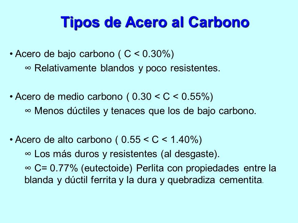 Tipos de Acero al Carbono
