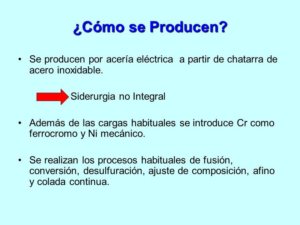¿Cómo se Producen Se producen por acería eléctrica a partir de chatarra de acero inoxidable. Siderurgia no Integral.