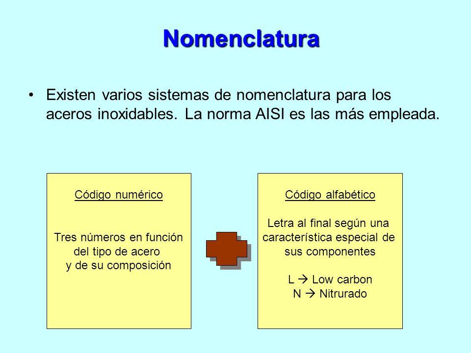 Nomenclatura Existen varios sistemas de nomenclatura para los aceros inoxidables. La norma AISI es las más empleada.