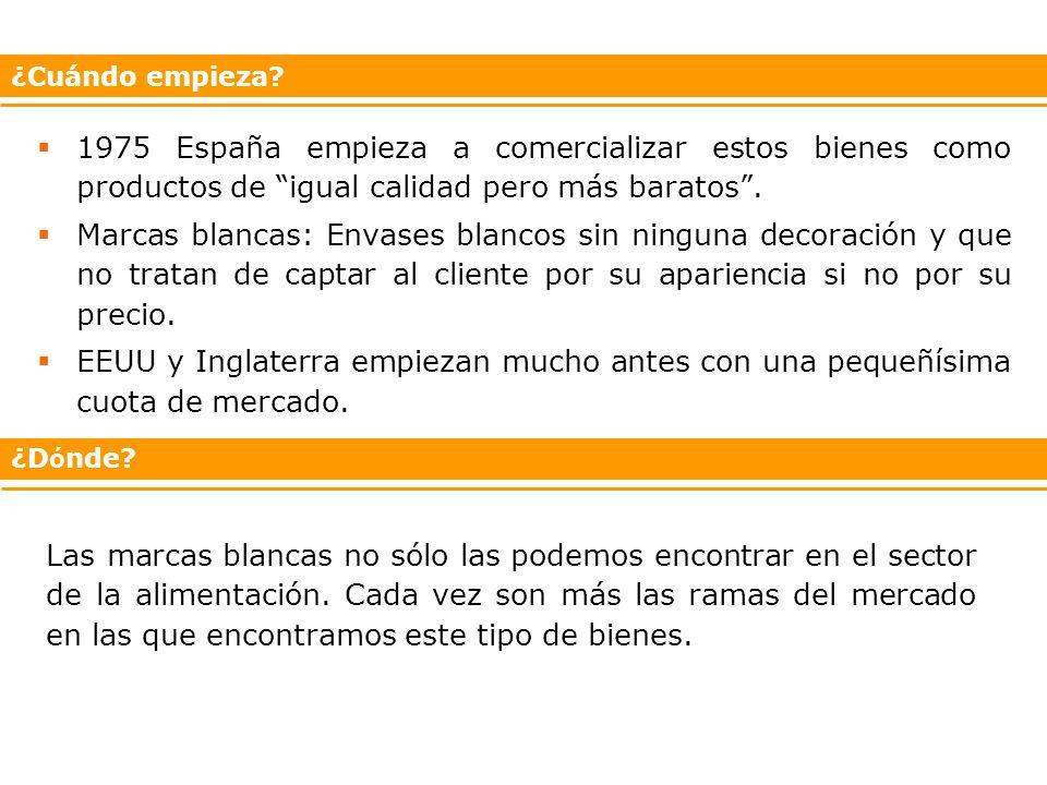 ¿Cuándo empieza 1975 España empieza a comercializar estos bienes como productos de igual calidad pero más baratos .