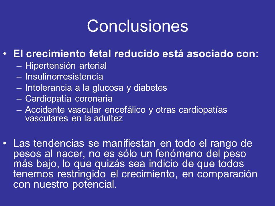 Conclusiones El crecimiento fetal reducido está asociado con: