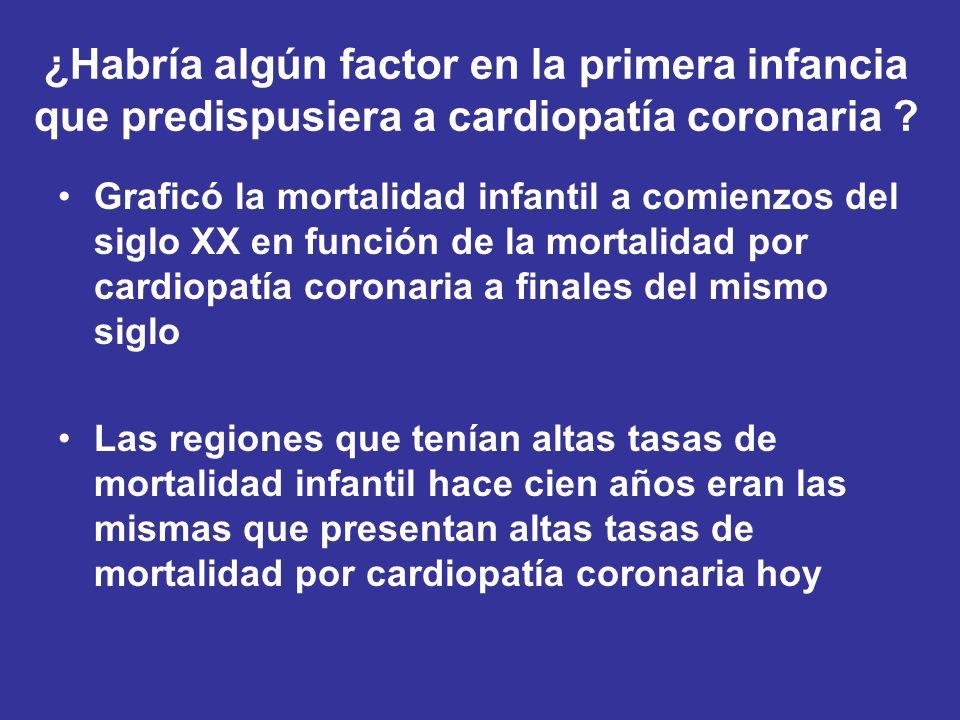 ¿Habría algún factor en la primera infancia que predispusiera a cardiopatía coronaria