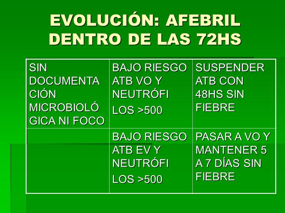EVOLUCIÓN: AFEBRIL DENTRO DE LAS 72HS