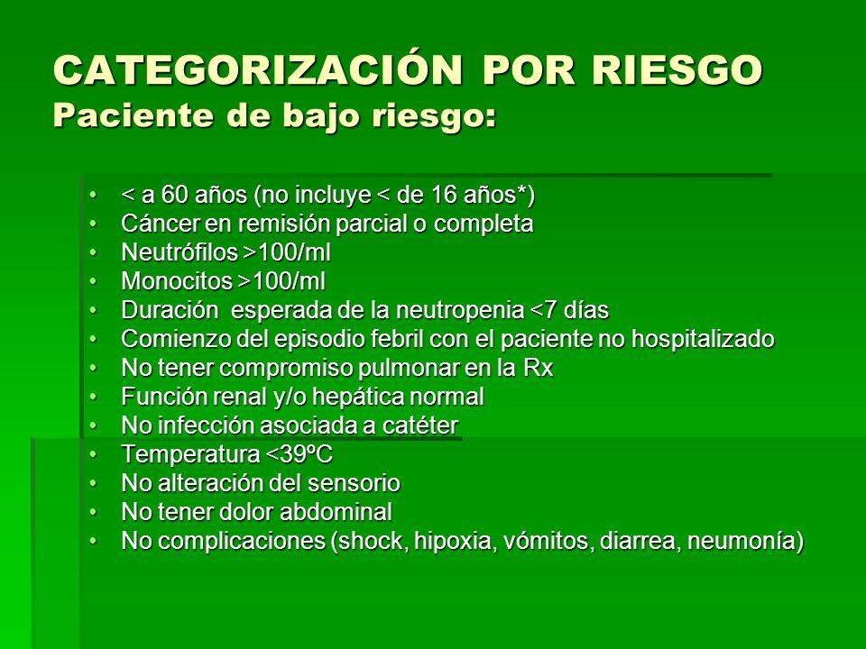 CATEGORIZACIÓN POR RIESGO Paciente de bajo riesgo: