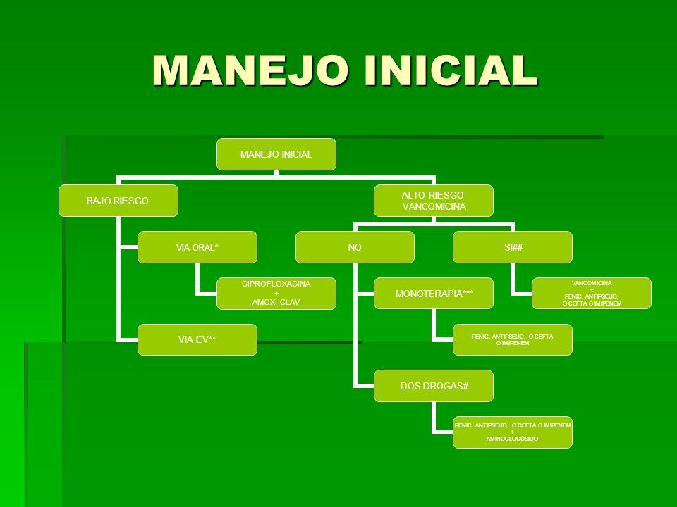MANEJO INICIAL