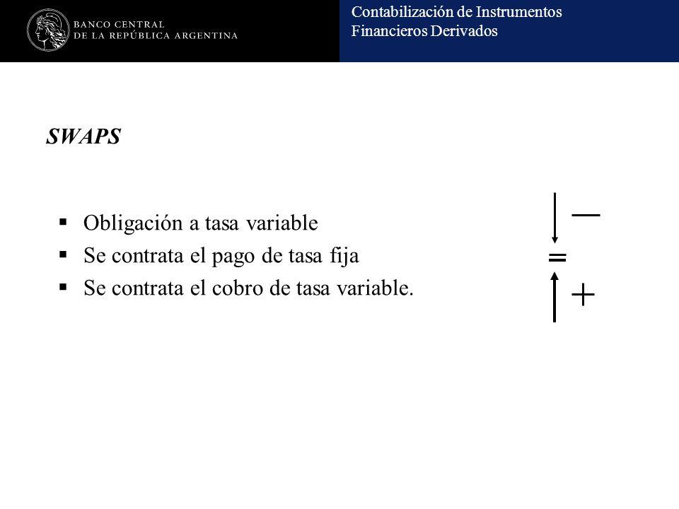 SWAPS Obligación a tasa variable. Se contrata el pago de tasa fija.