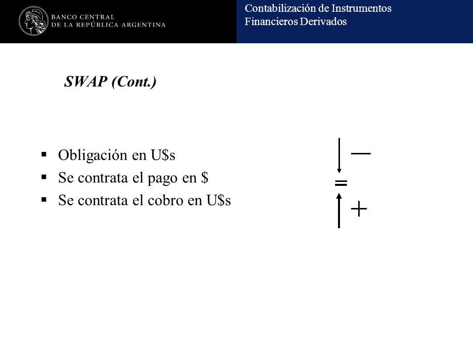 SWAP (Cont.) Obligación en U$s Se contrata el pago en $ Se contrata el cobro en U$s
