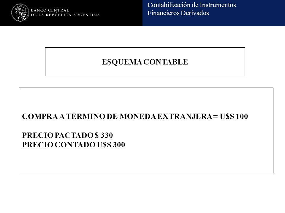 ESQUEMA CONTABLE COMPRA A TÉRMINO DE MONEDA EXTRANJERA = U$S 100.