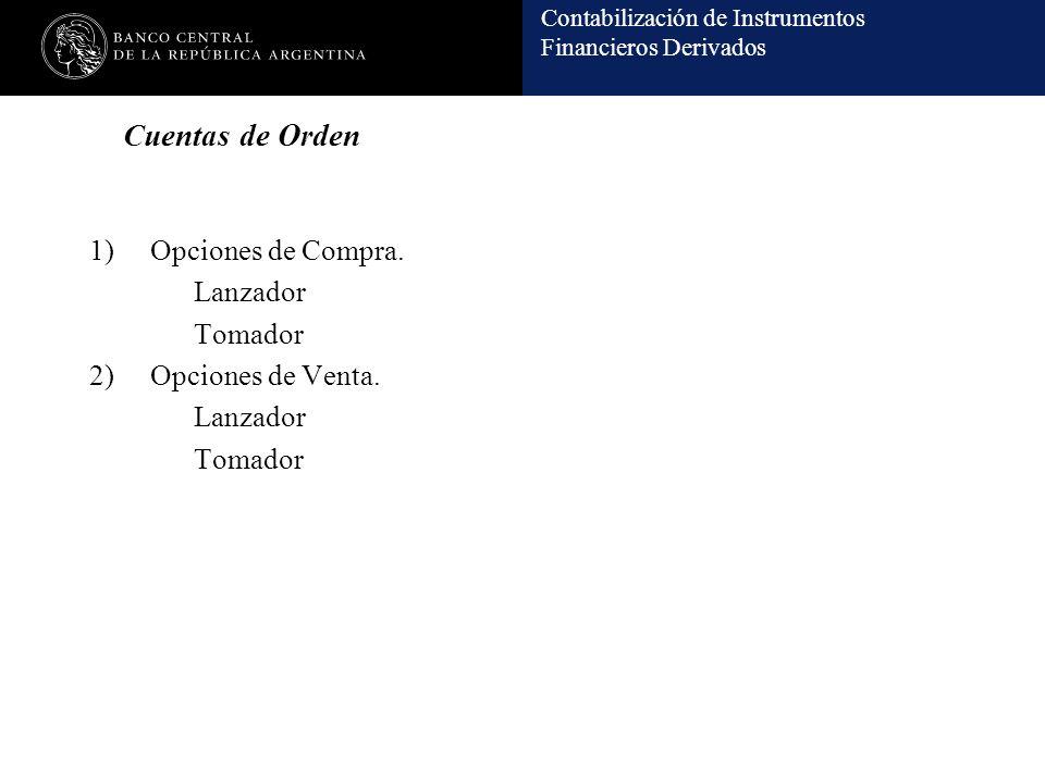 Cuentas de Orden Opciones de Compra. Lanzador Tomador