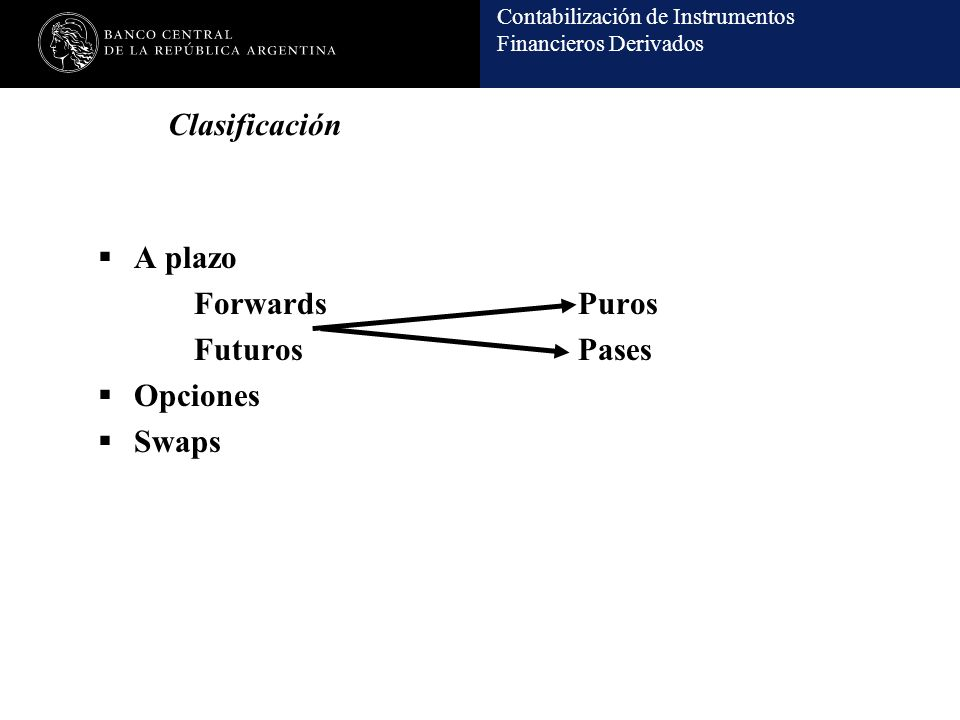 Clasificación A plazo Forwards Puros Futuros Pases Opciones Swaps