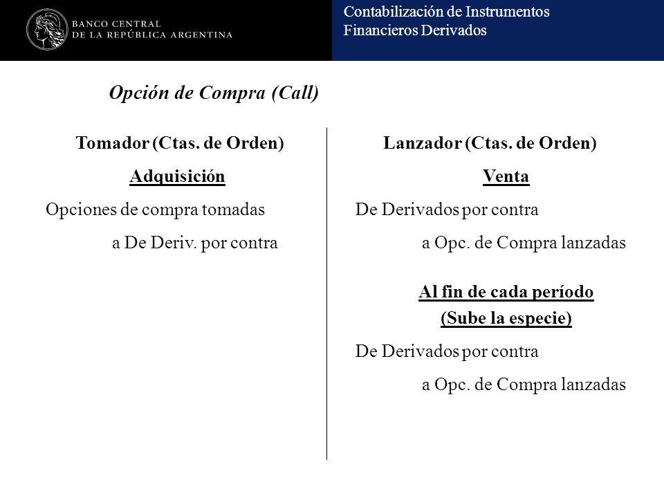 Opción de Compra (Call)