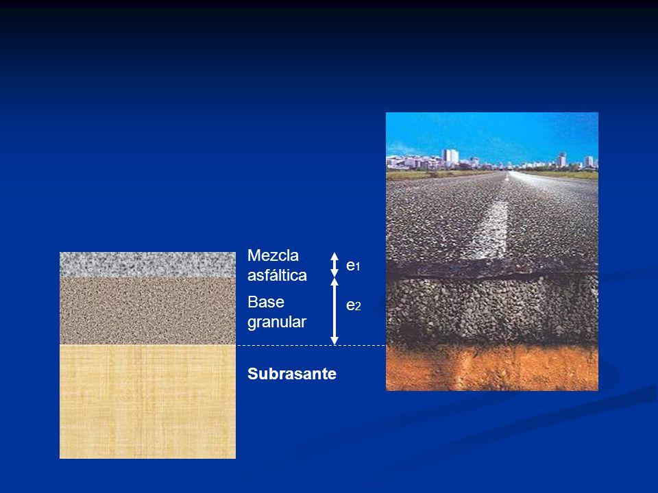 Mezcla asfáltica e1 e2 Base granular Subrasante