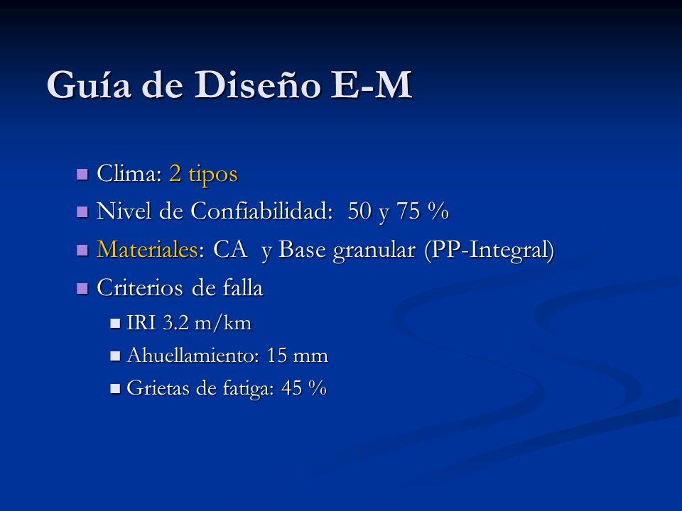 Guía de Diseño E-M Clima: 2 tipos Nivel de Confiabilidad: 50 y 75 %