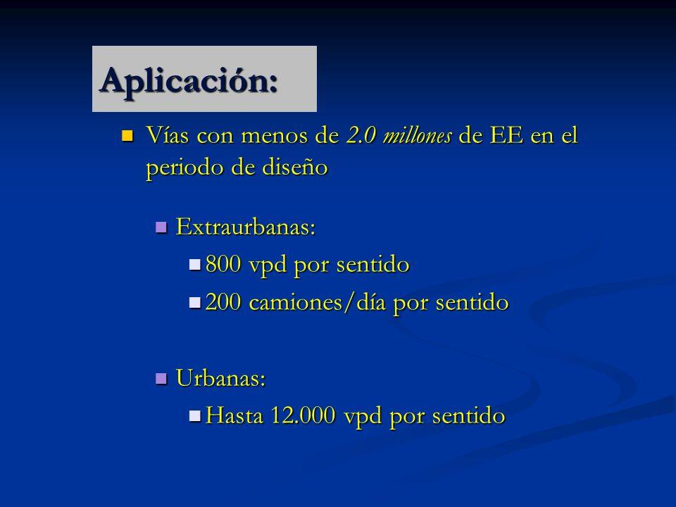 Aplicación: Vías con menos de 2.0 millones de EE en el periodo de diseño. Extraurbanas: 800 vpd por sentido.
