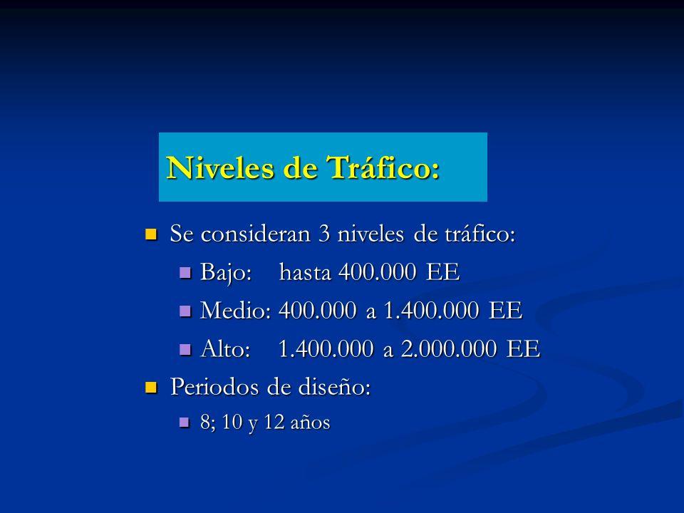 Niveles de Tráfico: Se consideran 3 niveles de tráfico: