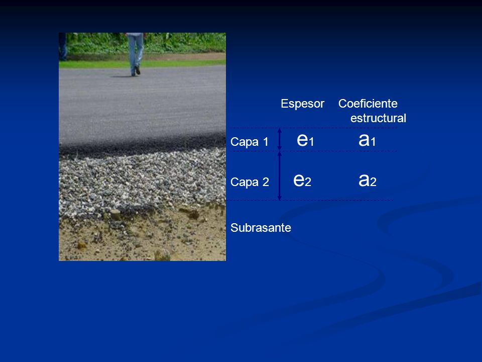 Espesor Coeficiente estructural. Capa 1 e1 a1. Capa 2 e2 a2.