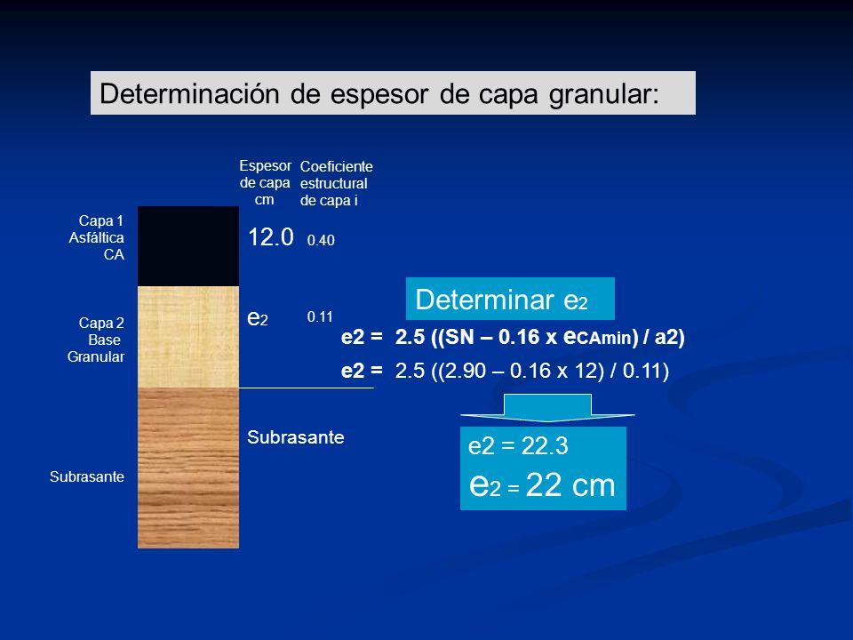 e2 = 22 cm Determinación de espesor de capa granular: Determinar e2